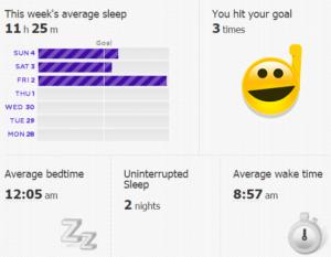 Sleep Activity Statistics